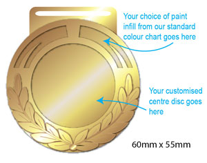 FLEXI-PLUS MEDALS